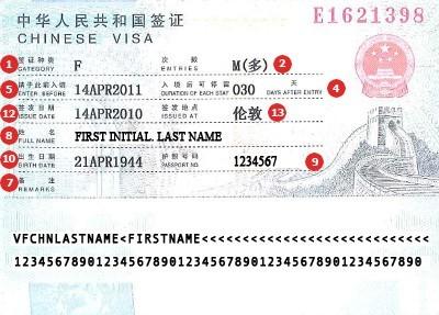 Visum til Kina